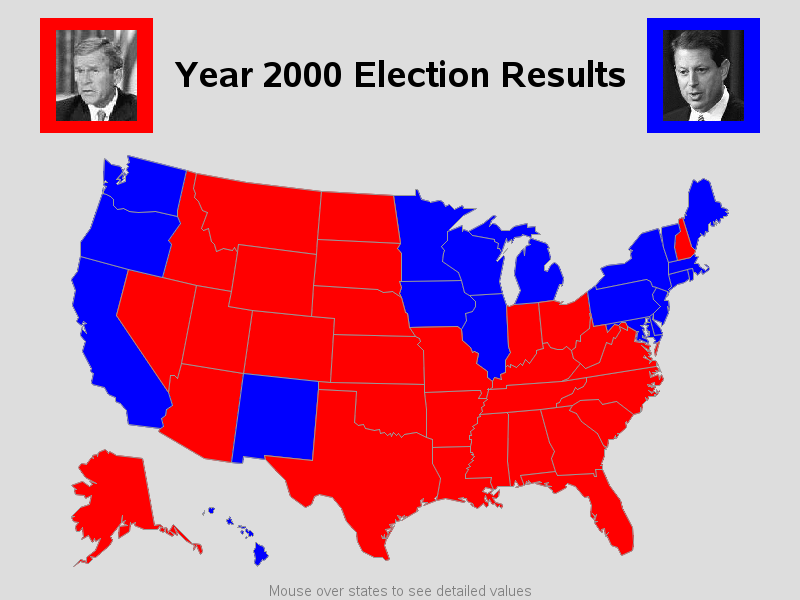 the unexpected results of the presidential election of 2000 Watch video  it wasn't supposed to happen this way but on tuesday, nov 8, 2016, americans elected donald trump the 45th president of the united states.