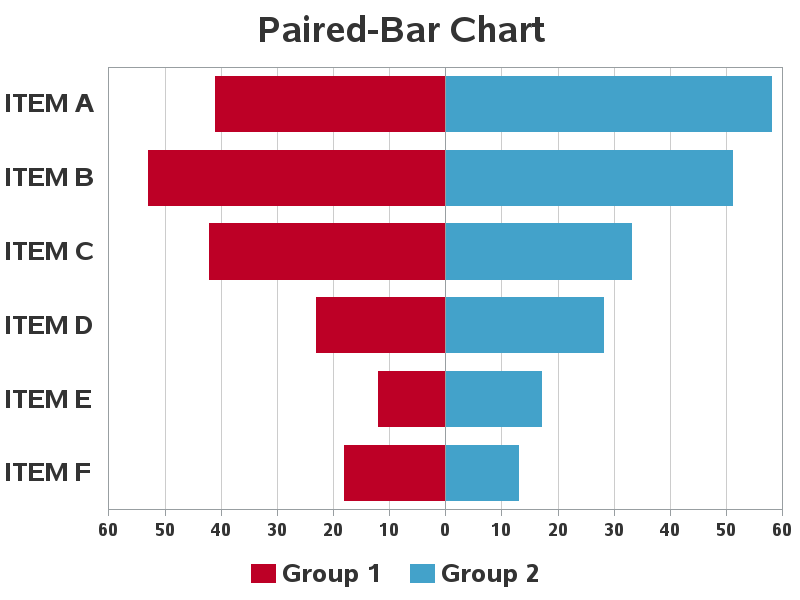 ... ://mathoutstandingability.blogspot.com/2012/11/double-bar-graphs.html