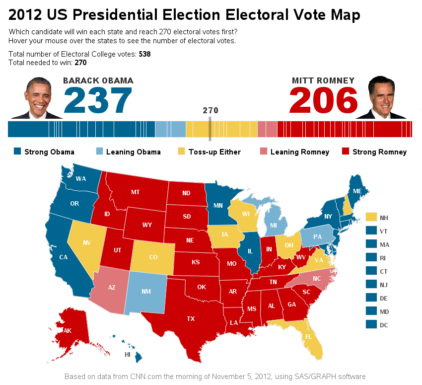 SAS Graphs For Presidential Elections SAS Learning Post - Final us electoral map 2016
