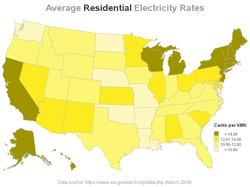 Average State Electricity Rates Cents Per Kwh